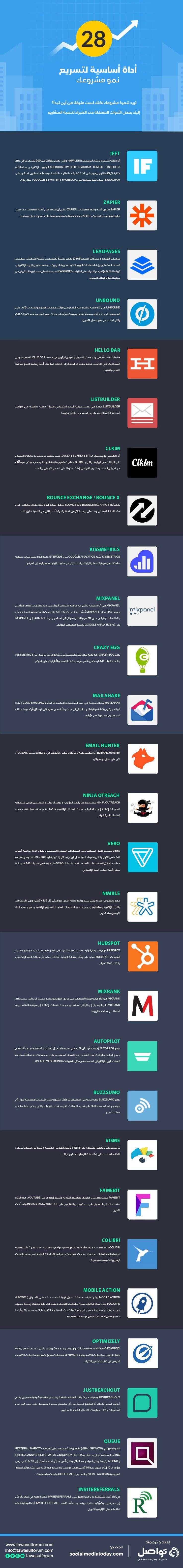 أدوات تسريع نمو مشروعك - منتدى تواصل الرقمي