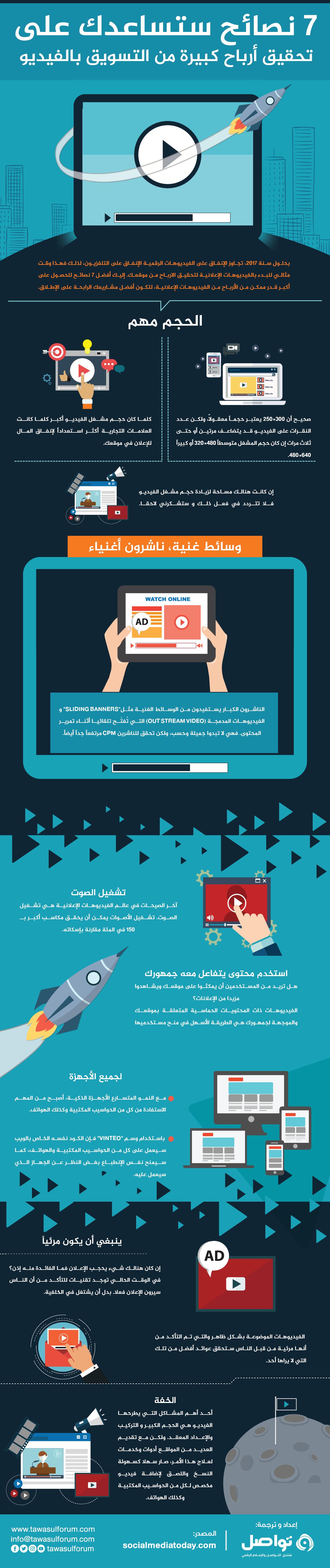 نصائح لتحقيق أرباح كبيرة من التسويق بالفيديو - منتدى تواصل الرقمي