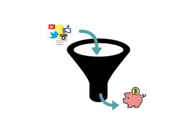 وسائل التواصل في قمع المبيعات - منتدى تواصل الرقمي