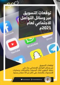 توقعات التسويق عبر وسائل التواصل الاجتماعي لعام 2021